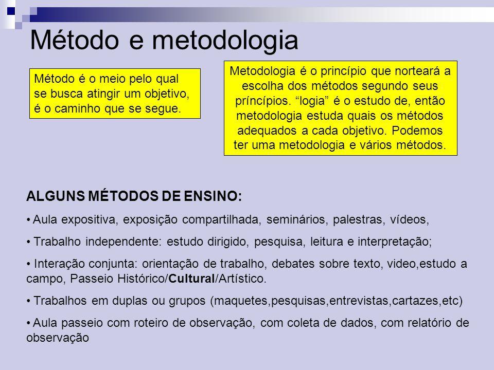 Método e metodologia ALGUNS MÉTODOS DE ENSINO: