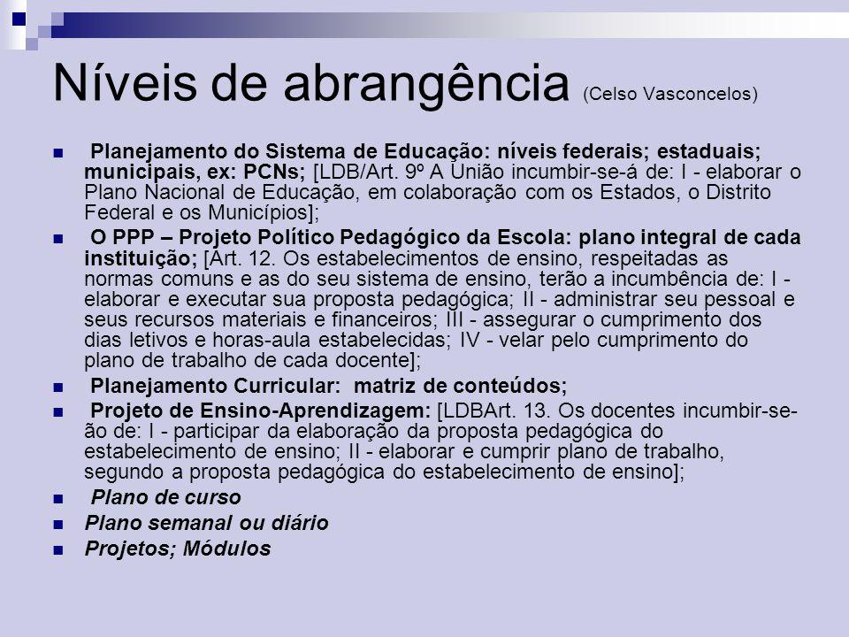 Níveis de abrangência (Celso Vasconcelos)