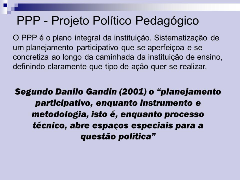 PPP - Projeto Político Pedagógico
