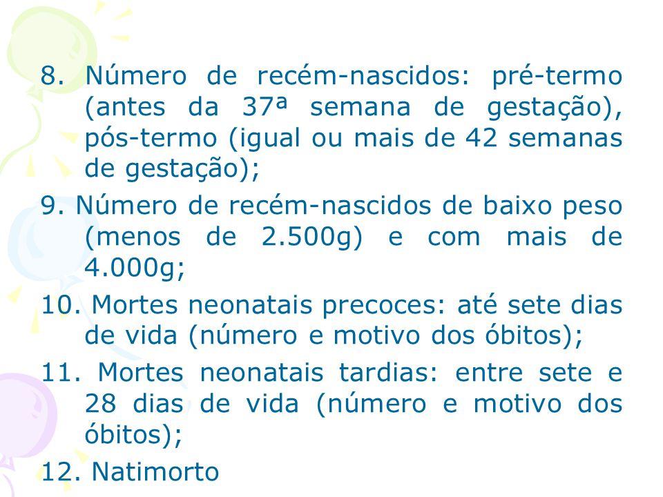 8. Número de recém-nascidos: pré-termo (antes da 37ª semana de gestação), pós-termo (igual ou mais de 42 semanas de gestação);