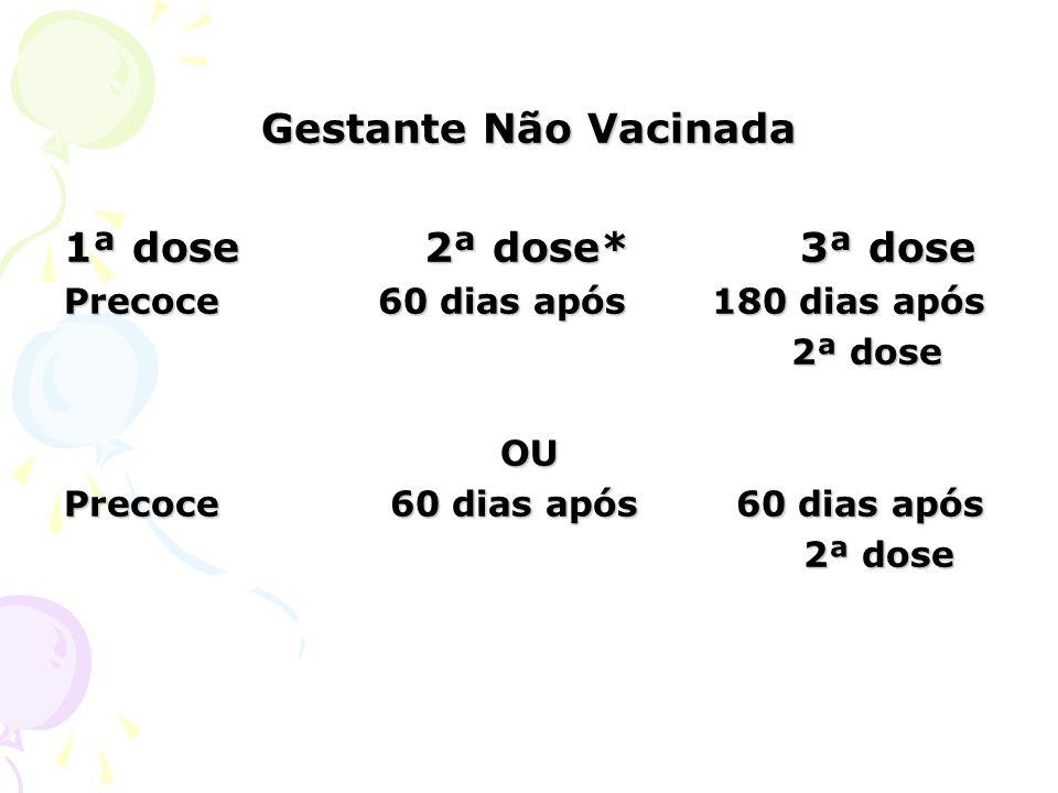 Gestante Não Vacinada 1ª dose 2ª dose* 3ª dose