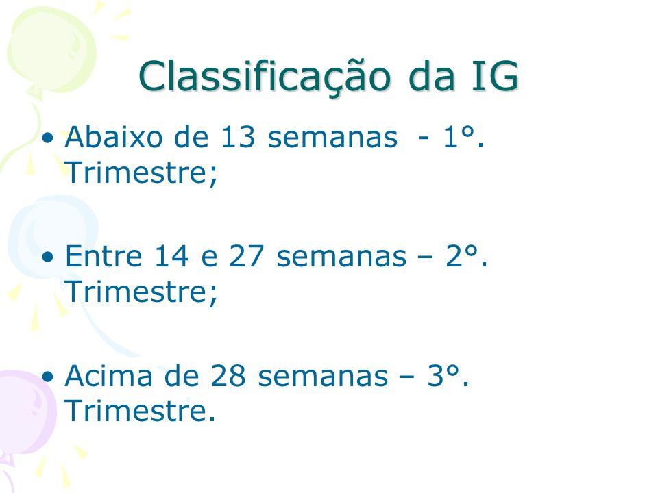 Classificação da IG Abaixo de 13 semanas - 1°. Trimestre;