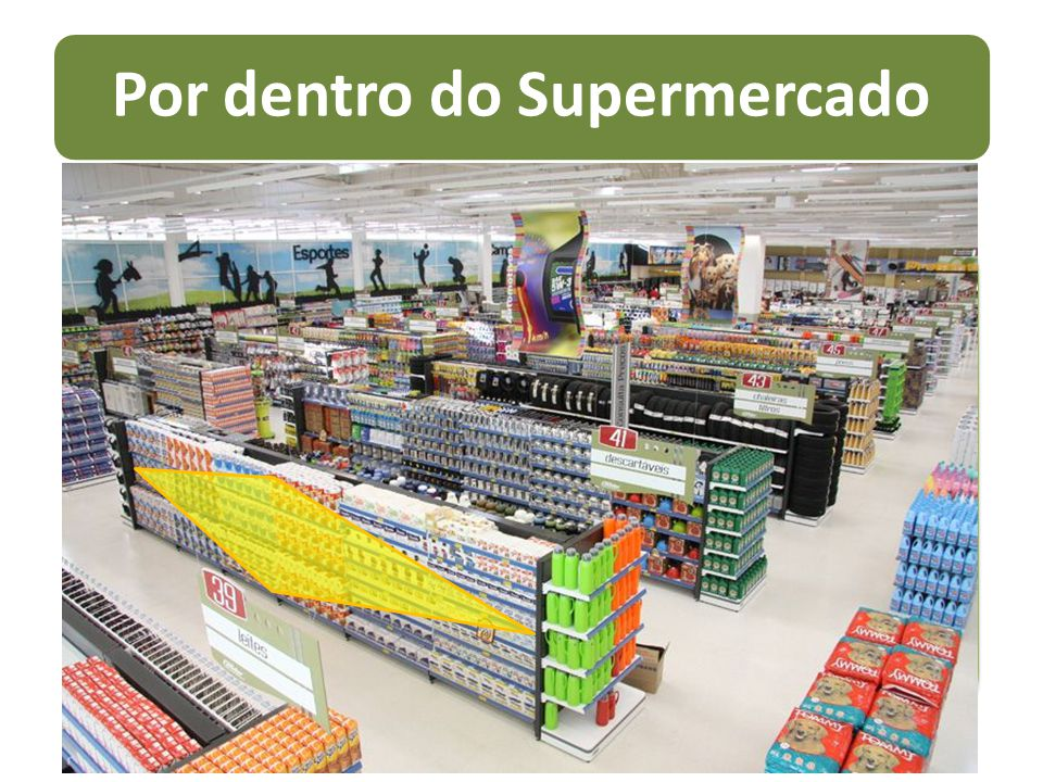 Por dentro do Supermercado