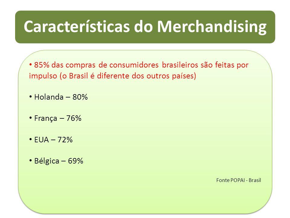 Características do Merchandising