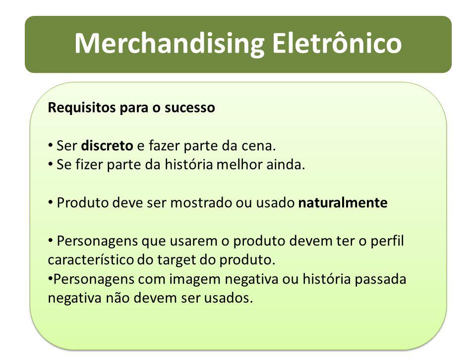 Merchandising Eletrônico