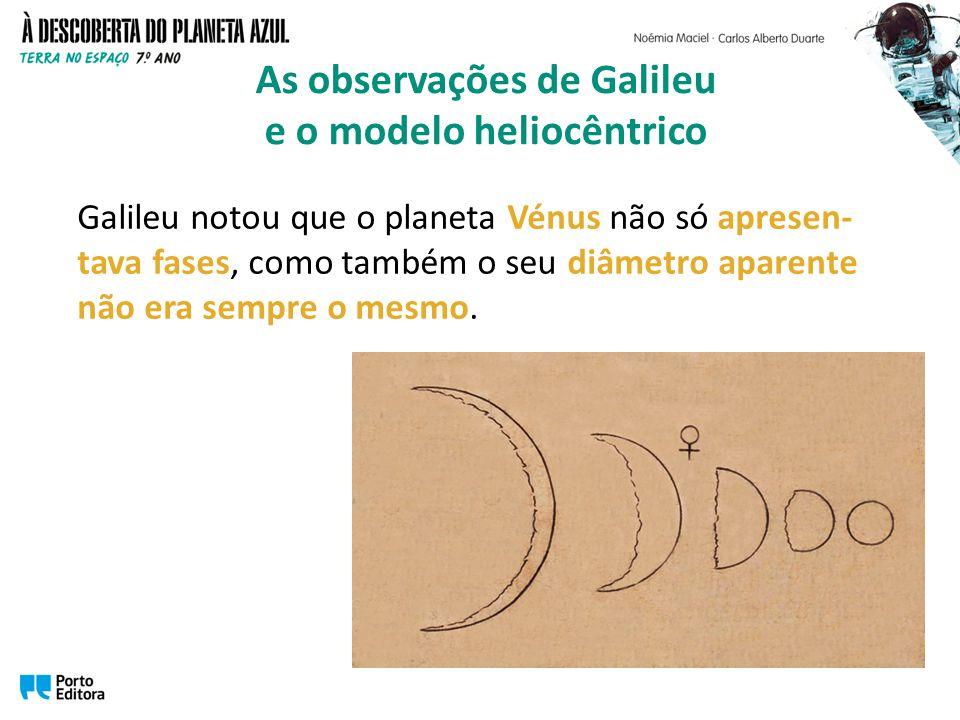 As observações de Galileu e o modelo heliocêntrico