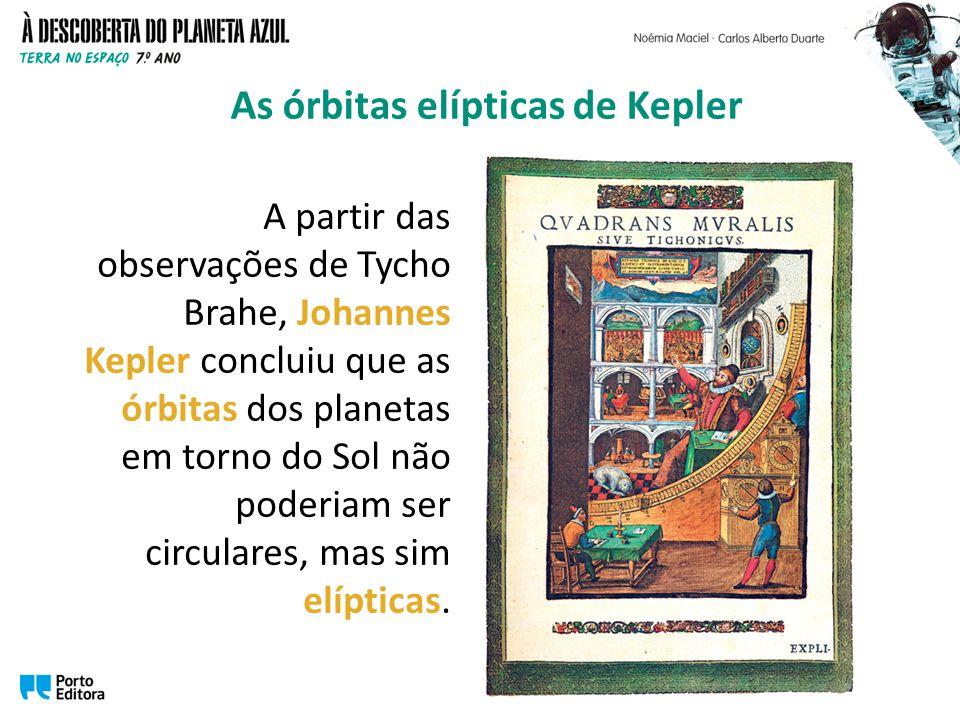 As órbitas elípticas de Kepler