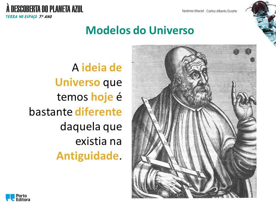 Modelos do Universo A ideia de Universo que temos hoje é bastante diferente daquela que existia na Antiguidade.