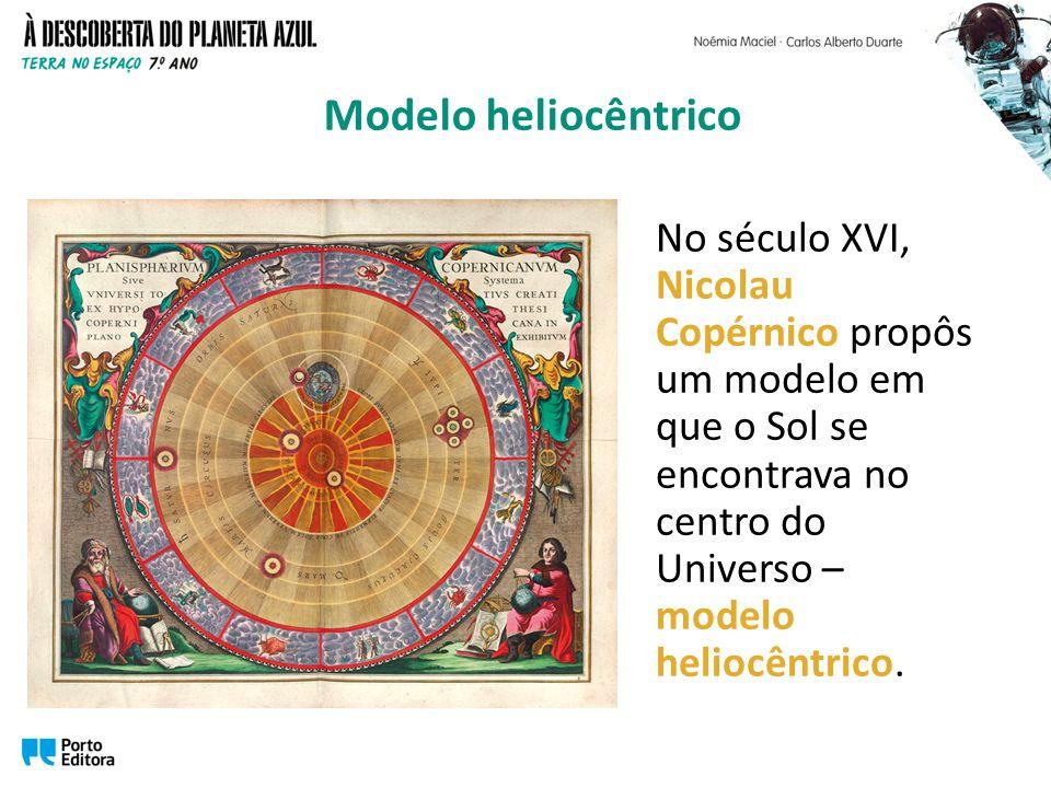 Modelo heliocêntrico No século XVI, Nicolau Copérnico propôs um modelo em que o Sol se encontrava no centro do Universo –modelo heliocêntrico.