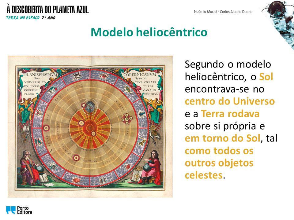 Modelo heliocêntrico