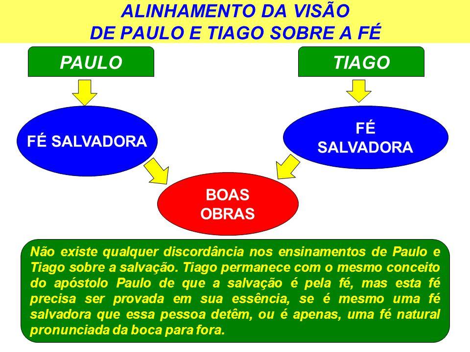 ALINHAMENTO DA VISÃO DE PAULO E TIAGO SOBRE A FÉ