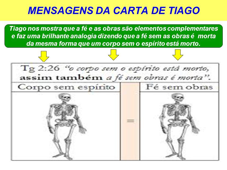 MENSAGENS DA CARTA DE TIAGO