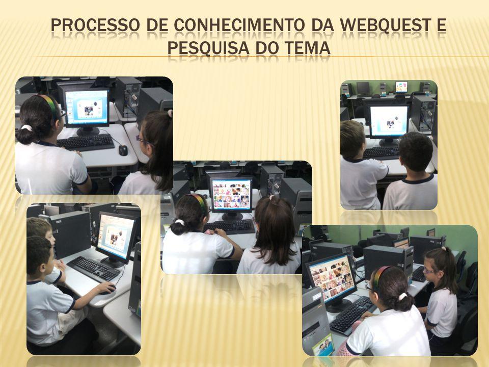 Processo de conhecimento da webquest e Pesquisa do tema