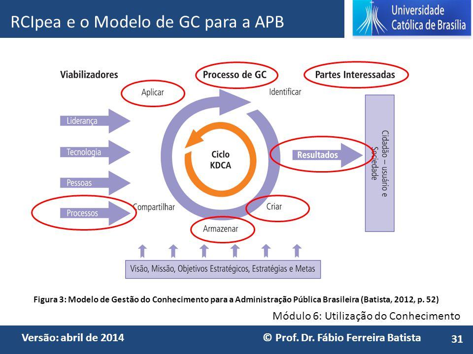 RCIpea e o Modelo de GC para a APB