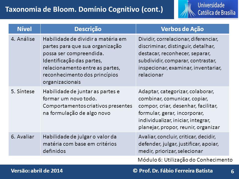 Taxonomia de Bloom. Domínio Cognitivo (cont.)