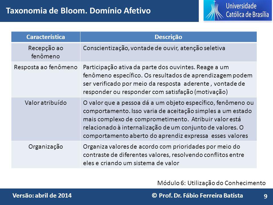 Taxonomia de Bloom. Domínio Afetivo