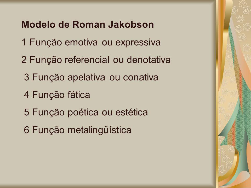 Modelo de Roman Jakobson