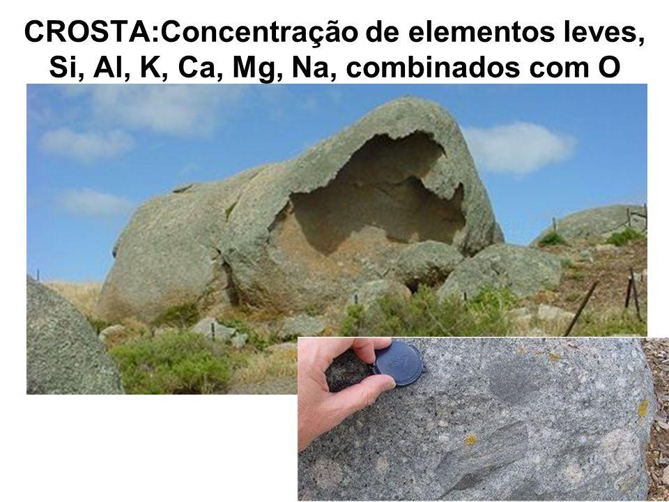 CROSTA:Concentração de elementos leves, Si, Al, K, Ca, Mg, Na, combinados com O