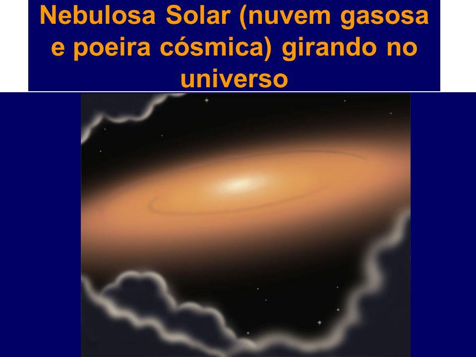 Nebulosa Solar (nuvem gasosa e poeira cósmica) girando no universo