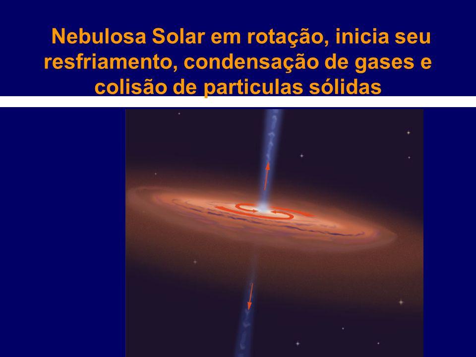 Nebulosa Solar em rotação, inicia seu resfriamento, condensação de gases e colisão de particulas sólidas