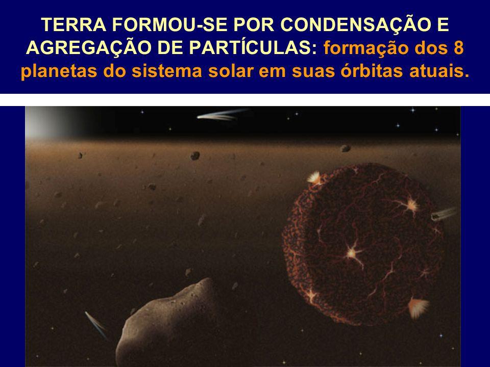 TERRA FORMOU-SE POR CONDENSAÇÃO E AGREGAÇÃO DE PARTÍCULAS: formação dos 8 planetas do sistema solar em suas órbitas atuais.