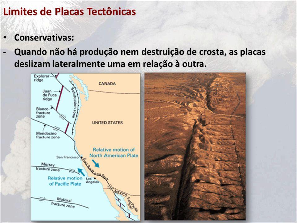 Limites de Placas Tectônicas