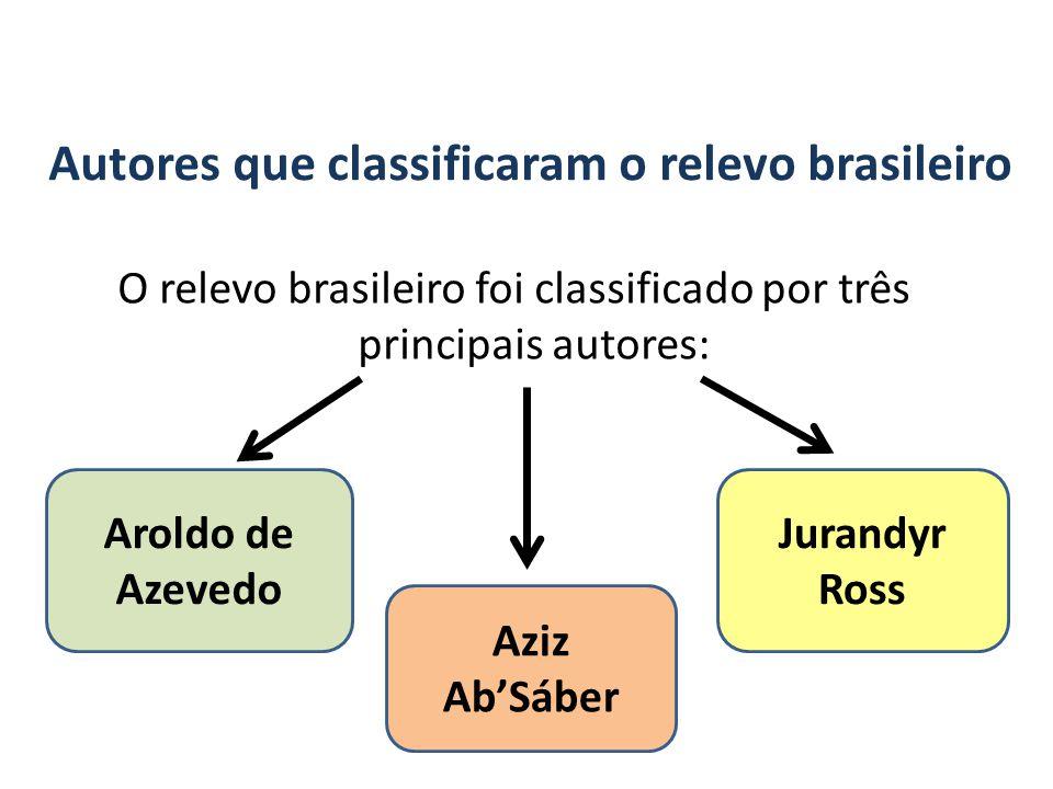 Autores que classificaram o relevo brasileiro