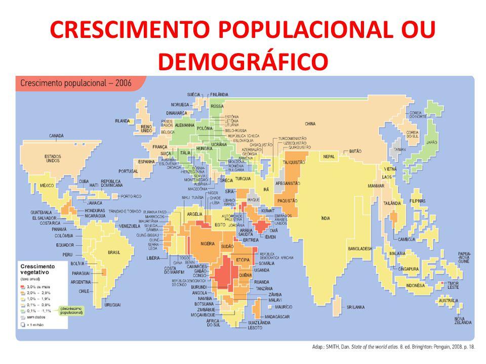 CRESCIMENTO POPULACIONAL OU DEMOGRÁFICO