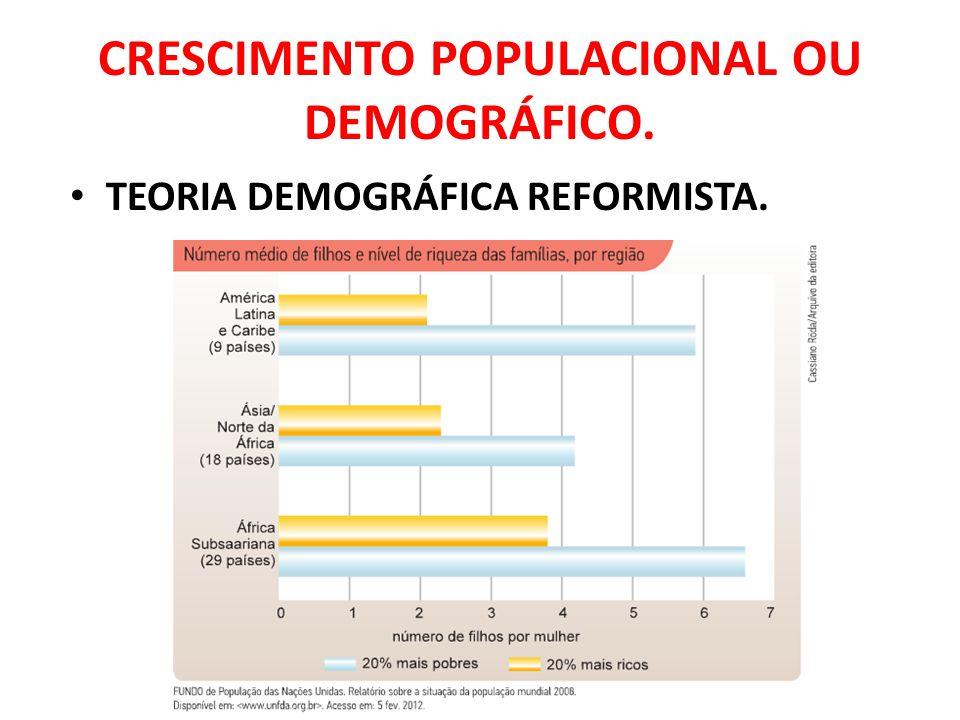 CRESCIMENTO POPULACIONAL OU DEMOGRÁFICO.
