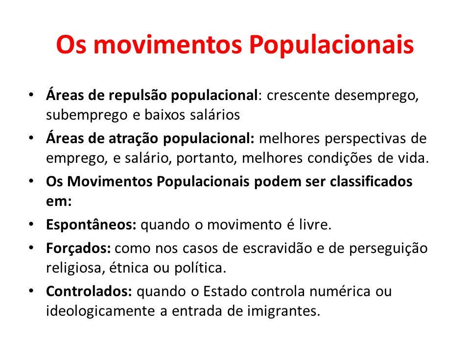 Os movimentos Populacionais
