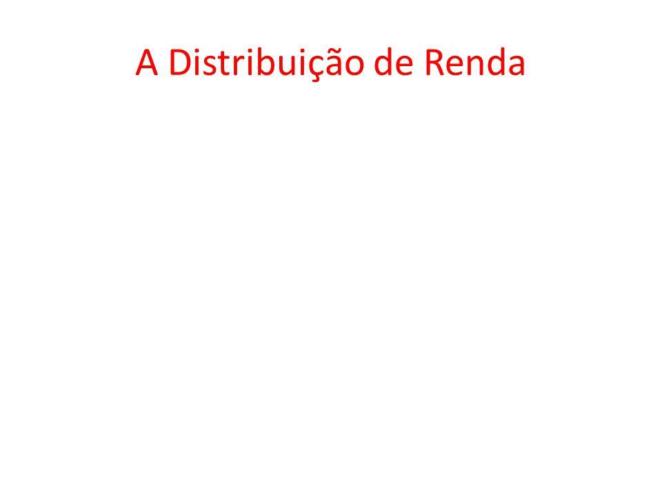 A Distribuição de Renda