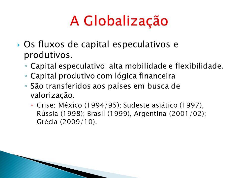 A Globalização Os fluxos de capital especulativos e produtivos.