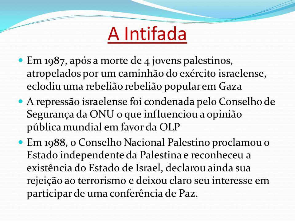 A Intifada