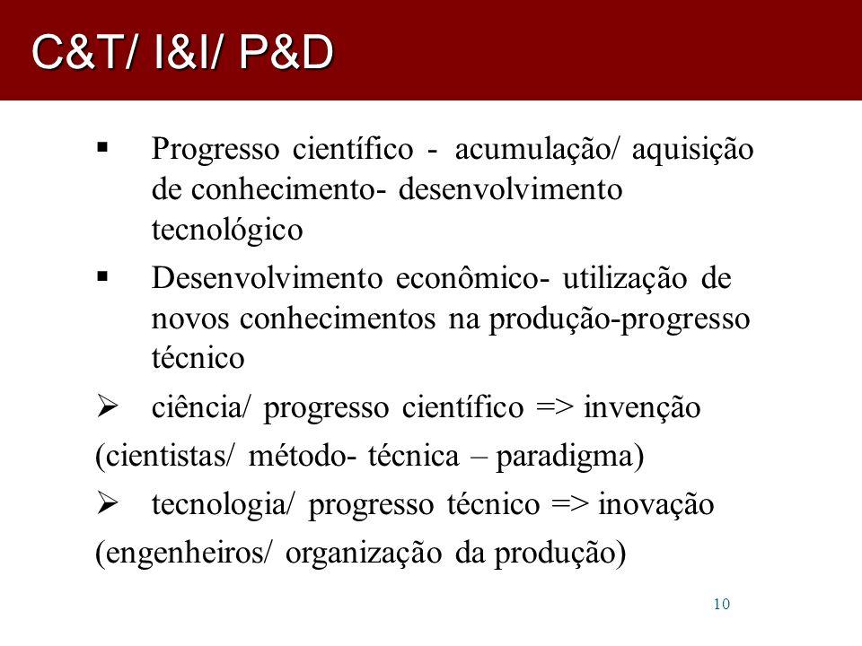 C&T/ I&I/ P&D Progresso científico - acumulação/ aquisição de conhecimento- desenvolvimento tecnológico.