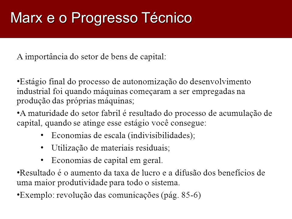 Marx e o Progresso Técnico