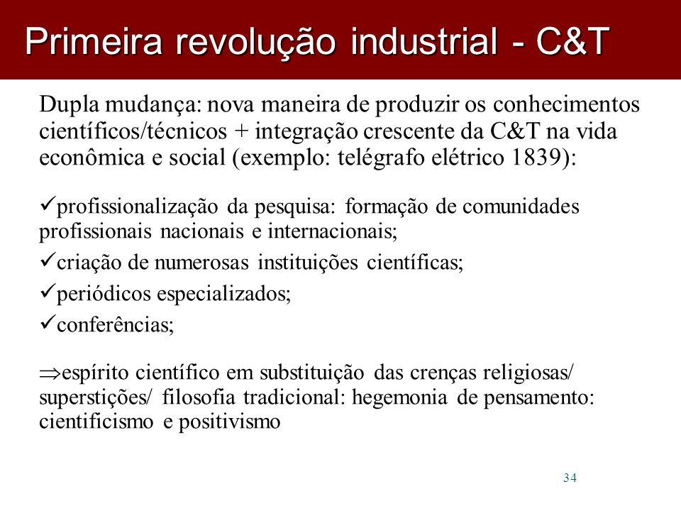 Primeira revolução industrial - C&T