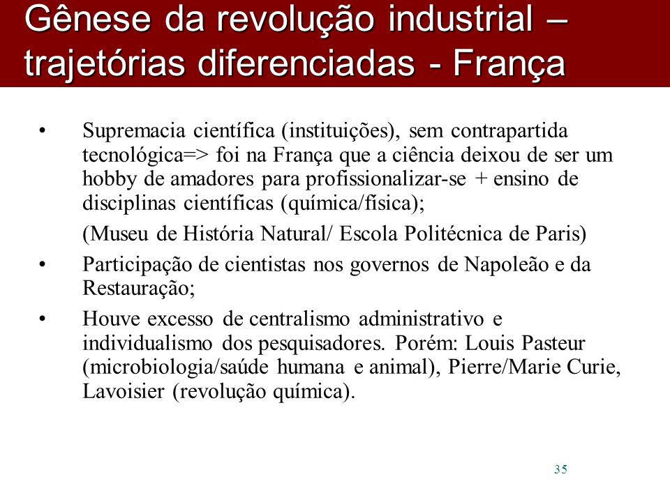 Gênese da revolução industrial – trajetórias diferenciadas - França