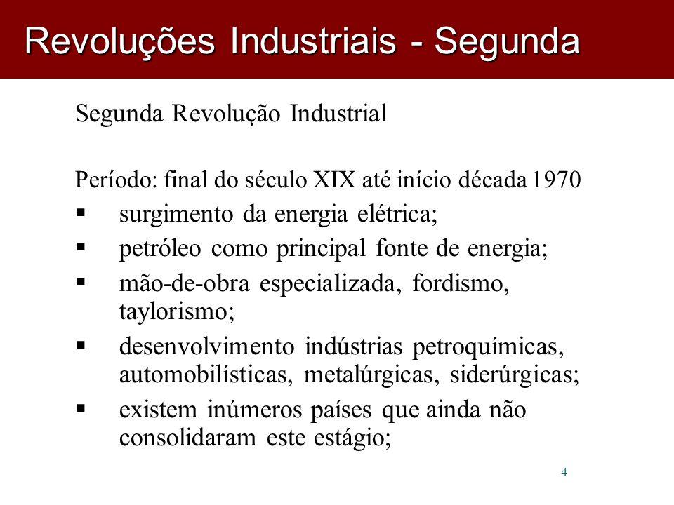 Revoluções Industriais - Segunda