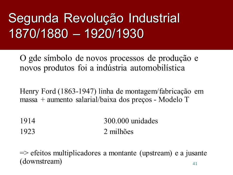 Segunda Revolução Industrial 1870/1880 – 1920/1930