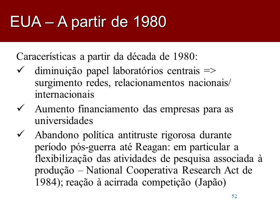 EUA – A partir de 1980 Caracerísticas a partir da década de 1980: