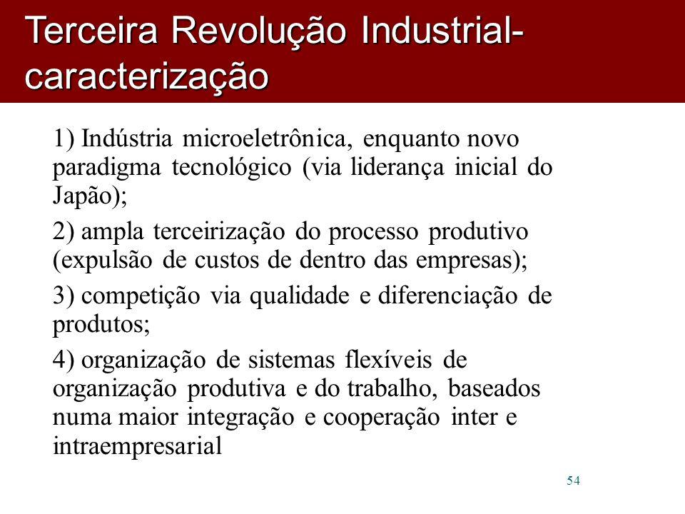 Terceira Revolução Industrial- caracterização
