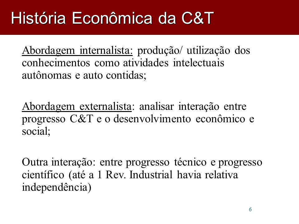 História Econômica da C&T