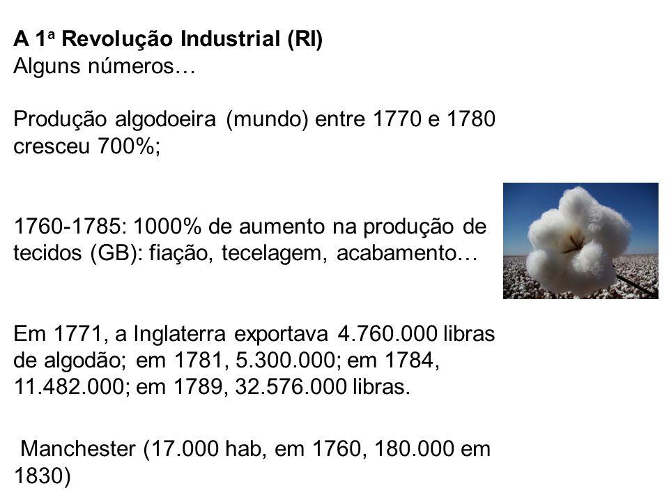 A 1a Revolução Industrial (RI) Alguns números… Produção algodoeira (mundo) entre 1770 e 1780 cresceu 700%; 1760-1785: 1000% de aumento na produção de tecidos (GB): fiação, tecelagem, acabamento… Em 1771, a Inglaterra exportava 4.760.000 libras de algodão; em 1781, 5.300.000; em 1784, 11.482.000; em 1789, 32.576.000 libras.