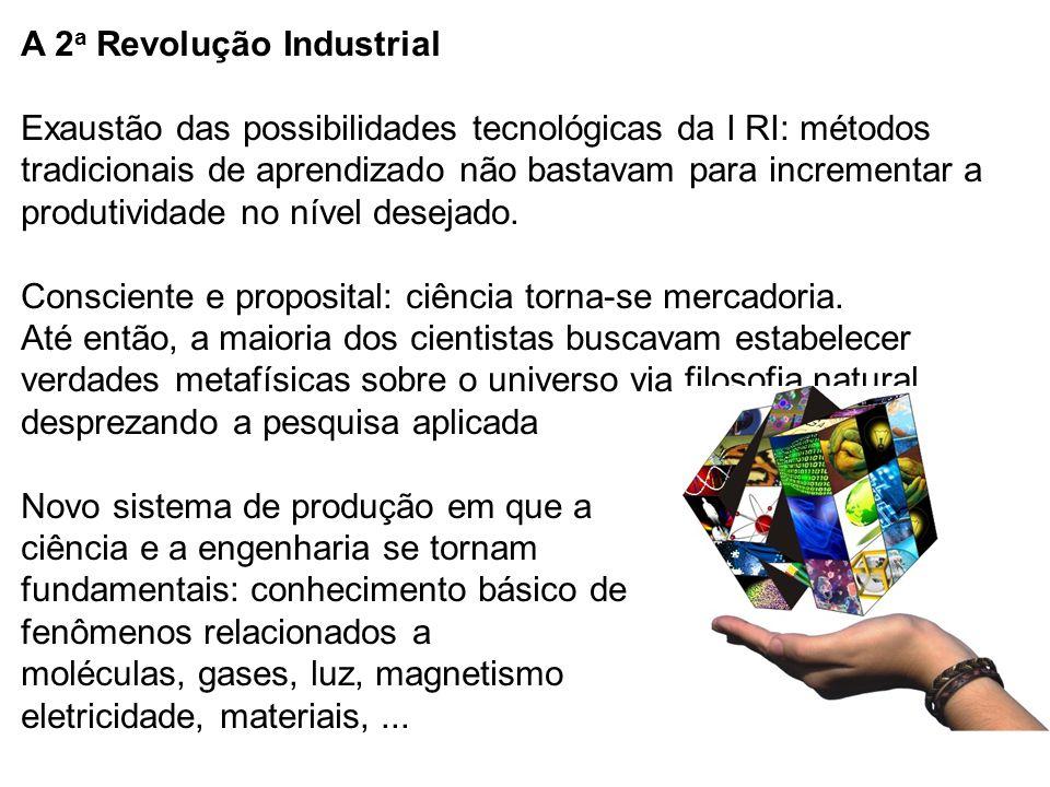 A 2a Revolução Industrial Exaustão das possibilidades tecnológicas da I RI: métodos tradicionais de aprendizado não bastavam para incrementar a produtividade no nível desejado.