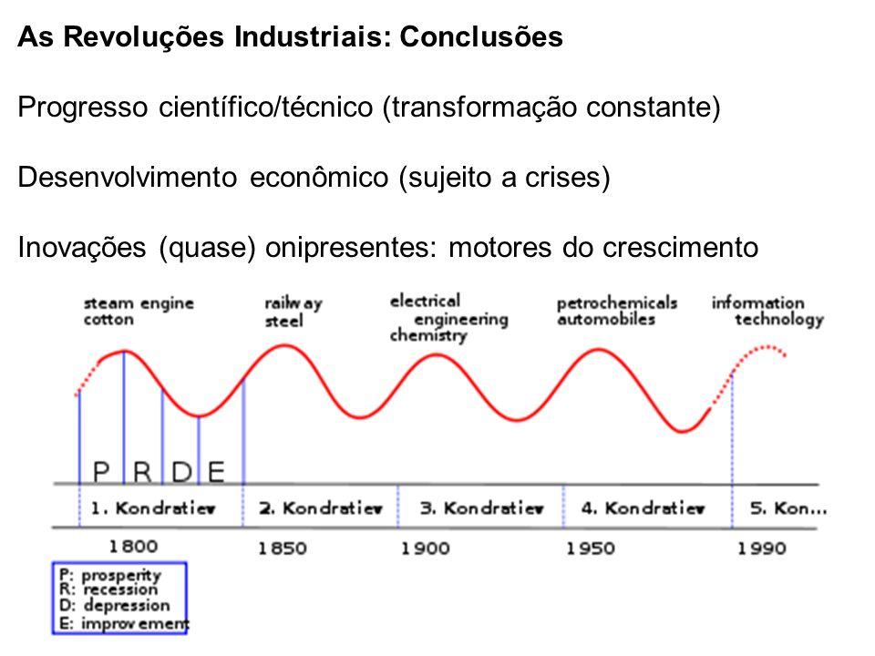 As Revoluções Industriais: Conclusões Progresso científico/técnico (transformação constante) Desenvolvimento econômico (sujeito a crises) Inovações (quase) onipresentes: motores do crescimento