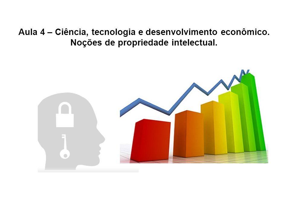 Aula 4 – Ciência, tecnologia e desenvolvimento econômico