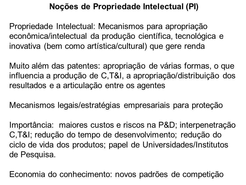 Noções de Propriedade Intelectual (PI)