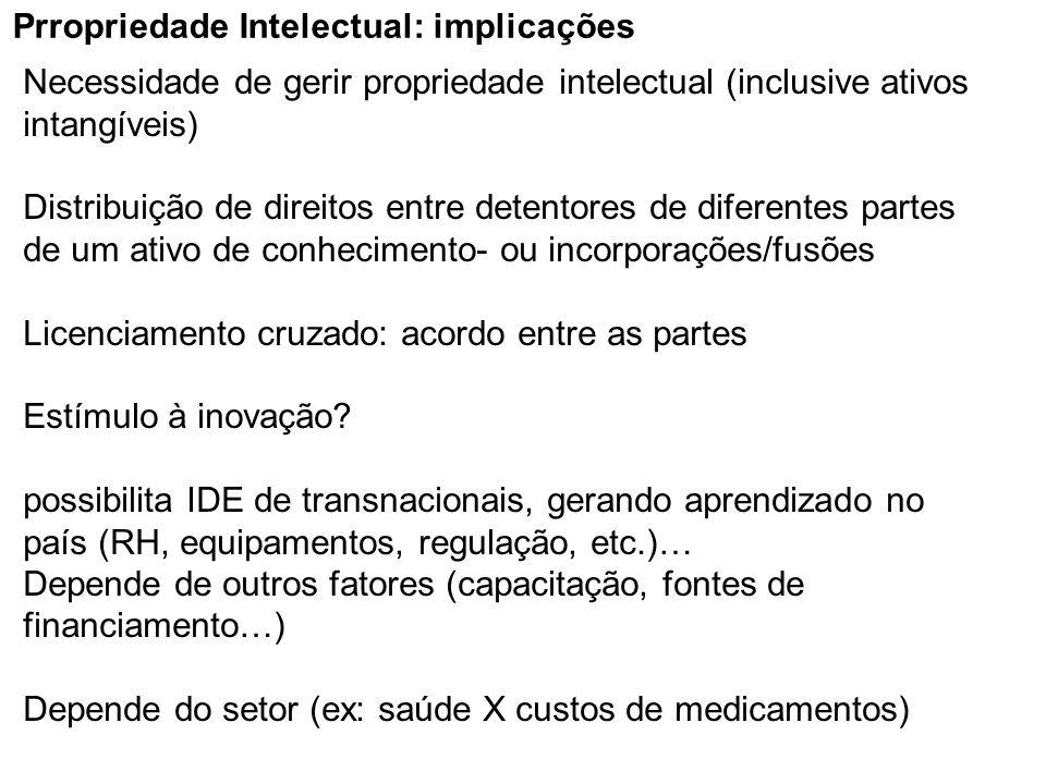 Prropriedade Intelectual: implicações