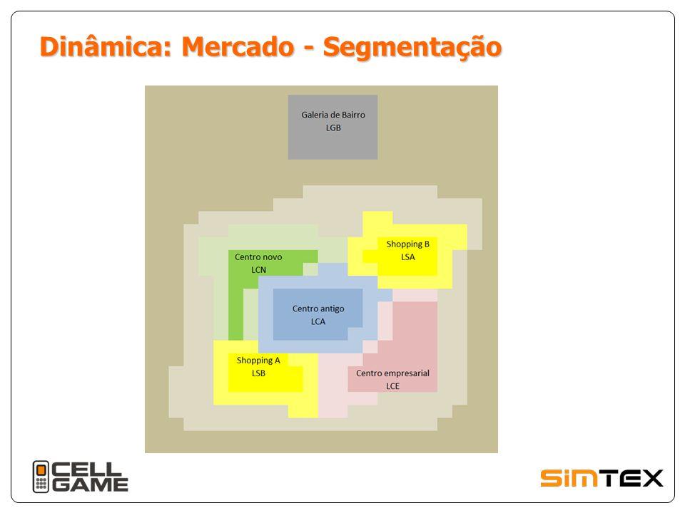 Dinâmica: Mercado - Segmentação
