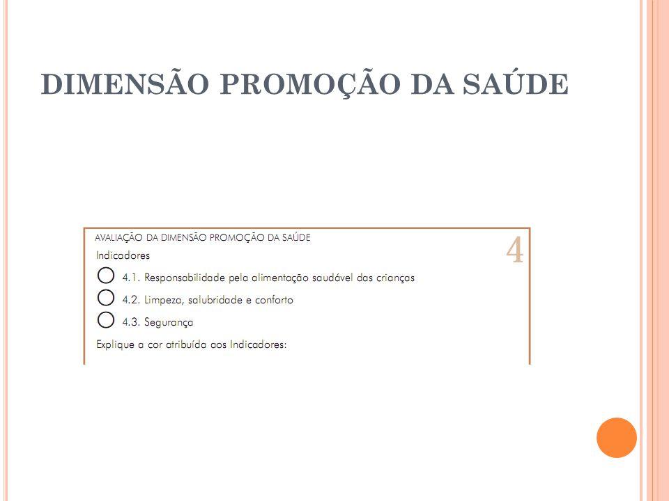 DIMENSÃO PROMOÇÃO DA SAÚDE